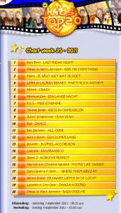 Mano op 3 Kids Top 20 Mano